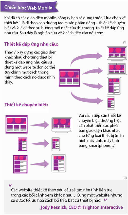 mobile-marketing-vao-nam-2013-02