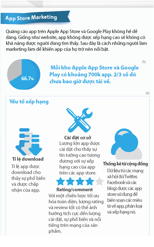 mobile-marketing-vao-nam-2013-03