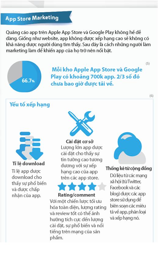 mobile-marketing-vao-nam-2013-03